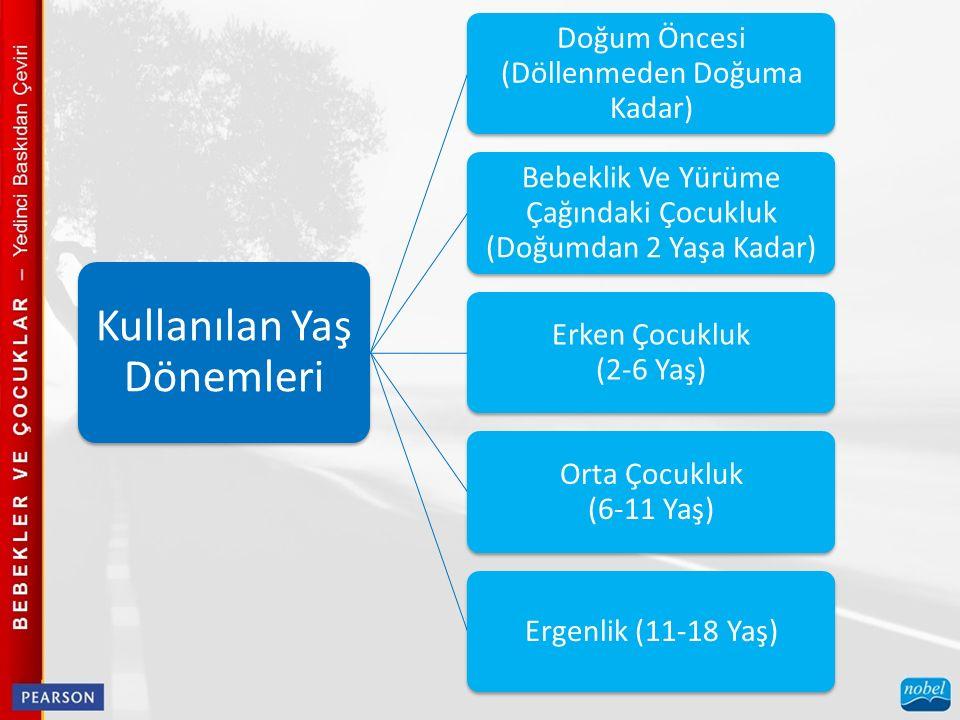Kullanılan Yaş Dönemleri Doğum Öncesi (Döllenmeden Doğuma Kadar) Bebeklik Ve Yürüme Çağındaki Çocukluk (Doğumdan 2 Yaşa Kadar) Erken Çocukluk (2-6 Yaş