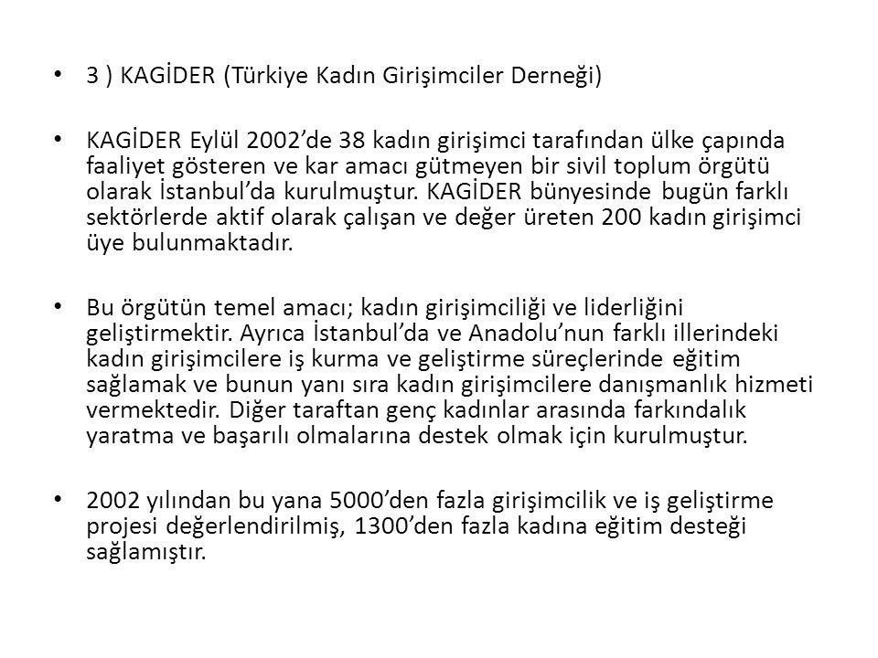 3 ) KAGİDER (Türkiye Kadın Girişimciler Derneği) KAGİDER Eylül 2002'de 38 kadın girişimci tarafından ülke çapında faaliyet gösteren ve kar amacı gütme