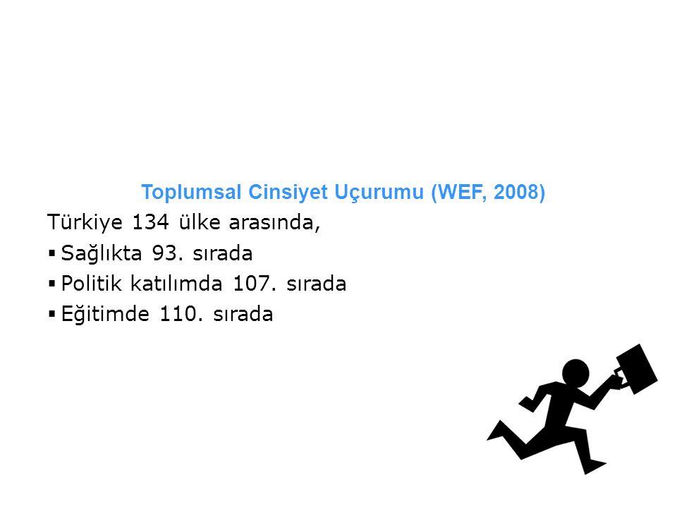 Toplumsal Cinsiyet Uçurumu (WEF, 2008) Türkiye 134 ülke arasında,  Sağlıkta 93. sırada  Politik katılımda 107. sırada  Eğitimde 110. sırada