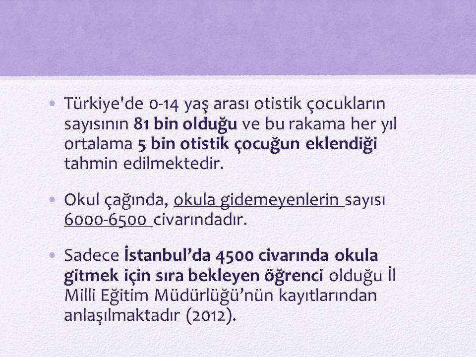 Türkiye'de 0-14 yaş arası otistik çocukların sayısının 81 bin olduğu ve bu rakama her yıl ortalama 5 bin otistik çocuğun eklendiği tahmin edilmektedir