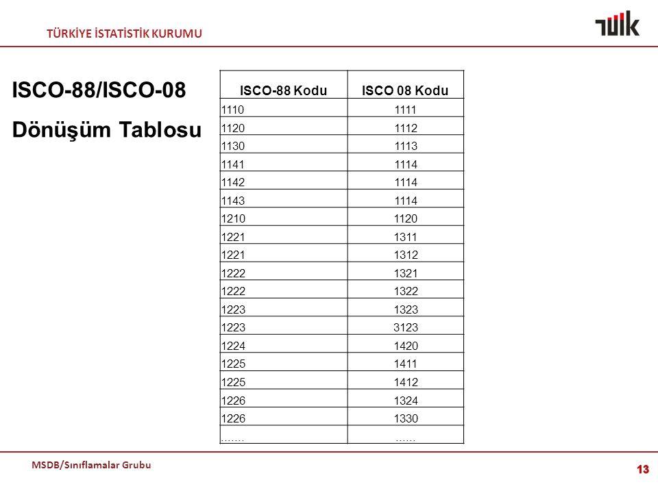 TÜRKİYE İSTATİSTİK KURUMU MSDB/Sınıflamalar Grubu ISCO-88/ISCO-08 Dönüşüm Tablosu ISCO-88 KoduISCO 08 Kodu 11101111 11201112 11301113 11411114 1142111