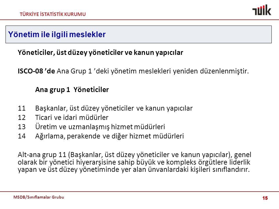 TÜRKİYE İSTATİSTİK KURUMU MSDB/Sınıflamalar Grubu 15 Yöneticiler, üst düzey yöneticiler ve kanun yapıcılar ISCO-08 'de Ana Grup 1 'deki yönetim meslek