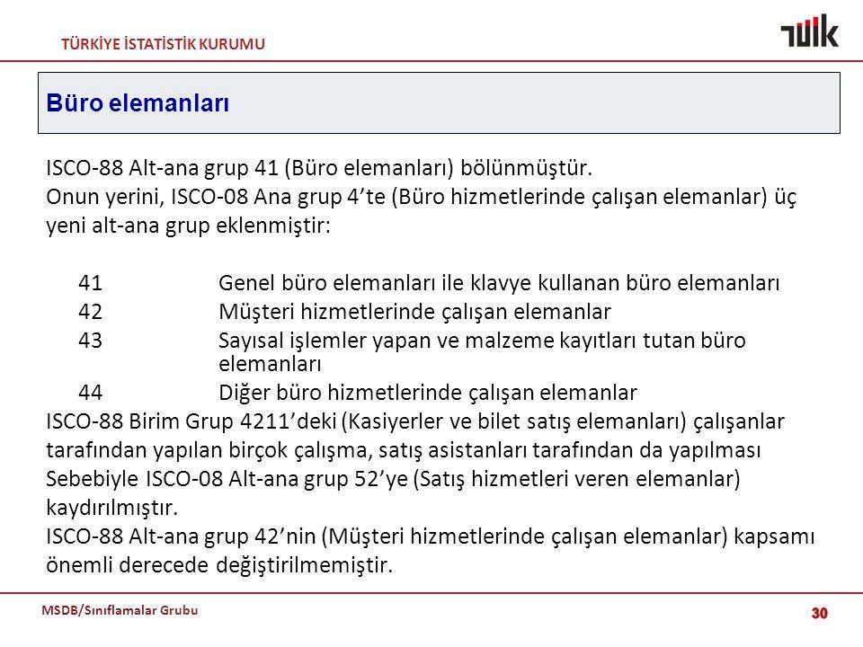 TÜRKİYE İSTATİSTİK KURUMU MSDB/Sınıflamalar Grubu 30 ISCO-88 Alt-ana grup 41 (Büro elemanları) bölünmüştür. Onun yerini, ISCO-08 Ana grup 4'te (Büro h