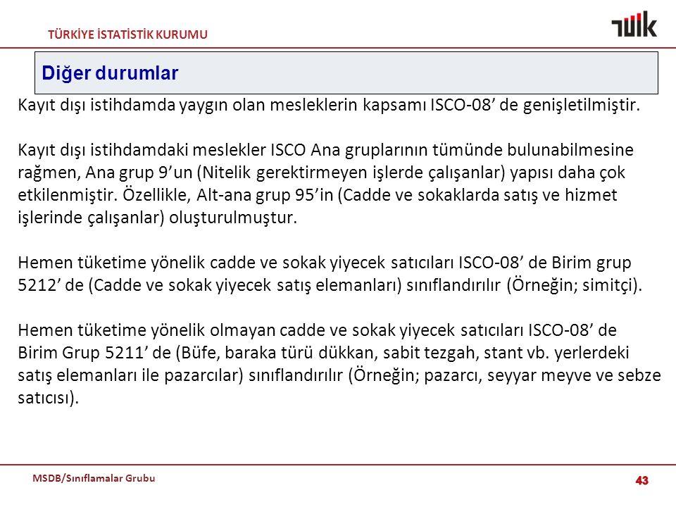 TÜRKİYE İSTATİSTİK KURUMU MSDB/Sınıflamalar Grubu 43 Kayıt dışı istihdamda yaygın olan mesleklerin kapsamı ISCO-08' de genişletilmiştir. Kayıt dışı is