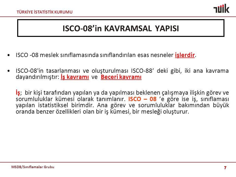 TÜRKİYE İSTATİSTİK KURUMU MSDB/Sınıflamalar Grubu ISCO-08'in KAVRAMSAL YAPISI ISCO -08 meslek sınıflamasında sınıflandırılan esas nesneler işlerdir. I
