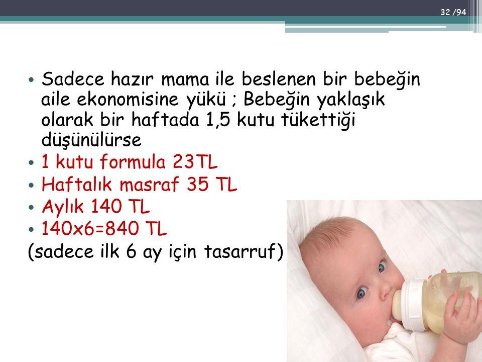 Sadece hazır mama ile beslenen bir bebeğin aile ekonomisine yükü ; Bebeğin yaklaşık olarak bir haftada 1,5 kutu tükettiği düşünülürse 1 kutu formula 2