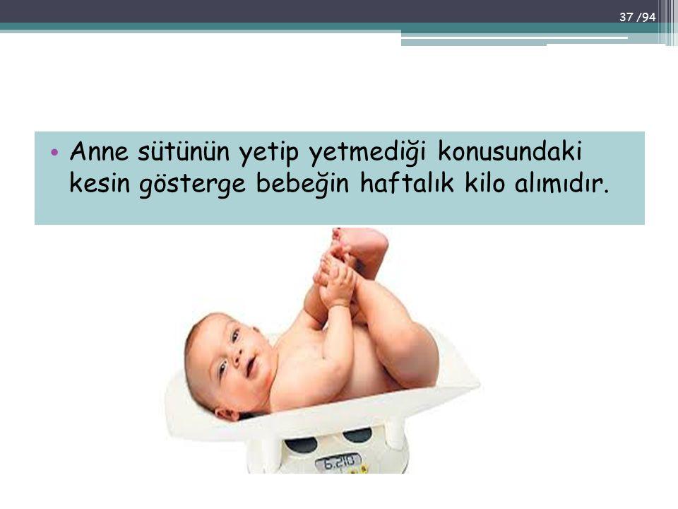 Anne sütünün yetip yetmediği konusundaki kesin gösterge bebeğin haftalık kilo alımıdır. 37 /94