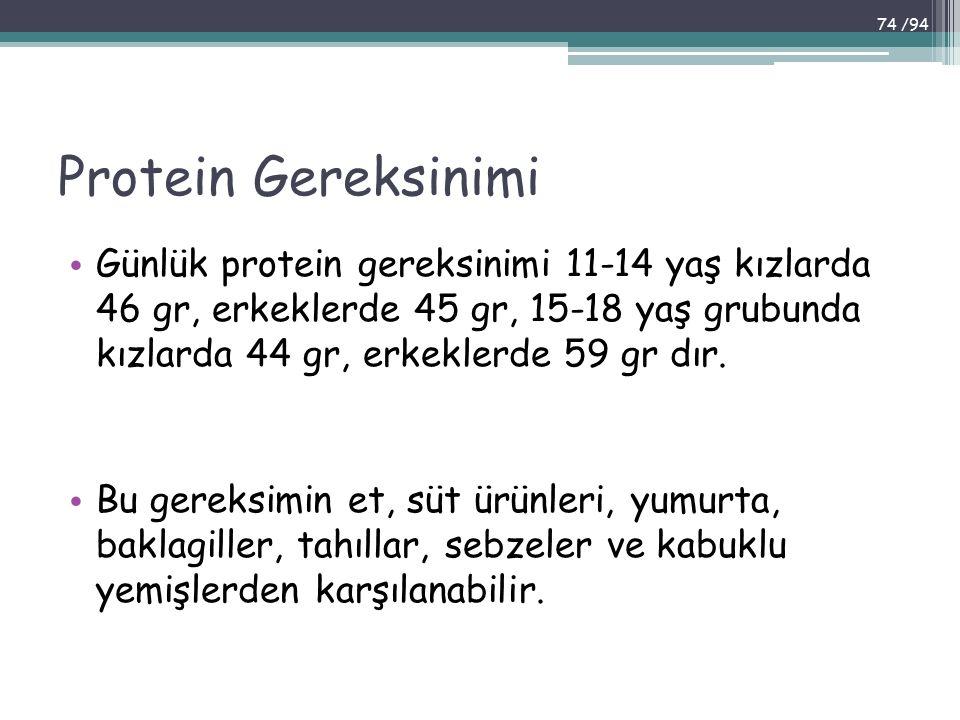 Protein Gereksinimi Günlük protein gereksinimi 11-14 yaş kızlarda 46 gr, erkeklerde 45 gr, 15-18 yaş grubunda kızlarda 44 gr, erkeklerde 59 gr dır. Bu