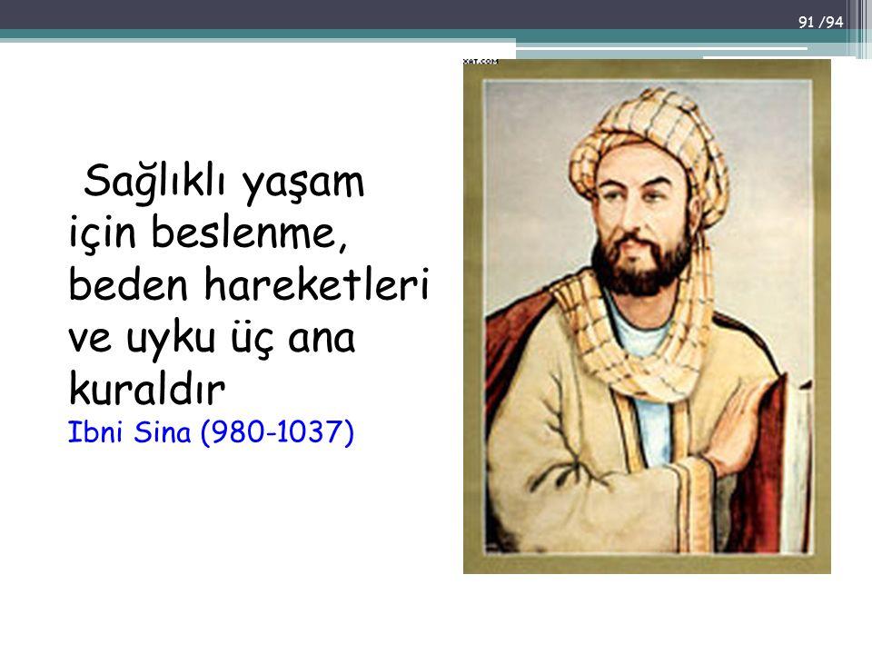 Sağlıklı yaşam için beslenme, beden hareketleri ve uyku üç ana kuraldır Ibni Sina (980-1037) 91 /94