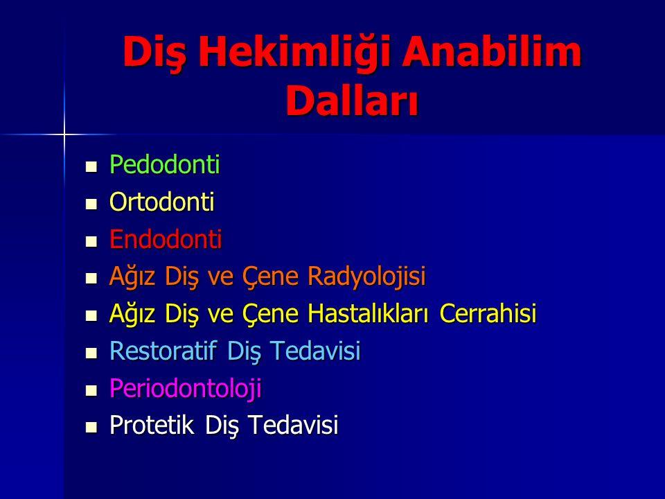 Diş Hekimliği Anabilim Dalları Pedodonti Pedodonti Ortodonti Ortodonti Endodonti Endodonti Ağız Diş ve Çene Radyolojisi Ağız Diş ve Çene Radyolojisi Ağız Diş ve Çene Hastalıkları Cerrahisi Ağız Diş ve Çene Hastalıkları Cerrahisi Restoratif Diş Tedavisi Restoratif Diş Tedavisi Periodontoloji Periodontoloji Protetik Diş Tedavisi Protetik Diş Tedavisi