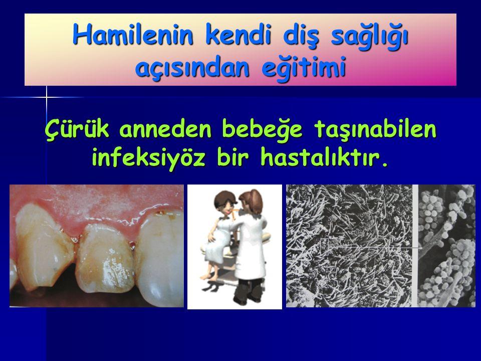 Hamilenin kendi diş sağlığı açısından eğitimi Çürük anneden bebeğe taşınabilen infeksiyöz bir hastalıktır.