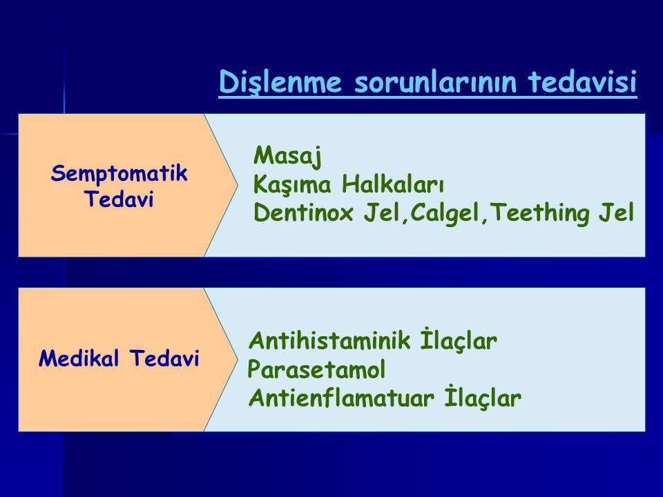 Masaj Kaşıma Halkaları Dentinox Jel,Calgel,Teething Jel Masaj Kaşıma Halkaları Dentinox Jel,Calgel,Teething Jel Semptomatik Tedavi Antihistaminik İlaçlar Parasetamol Antienflamatuar İlaçlar Antihistaminik İlaçlar Parasetamol Antienflamatuar İlaçlar Medikal Tedavi Dişlenme sorunlarının tedavisi