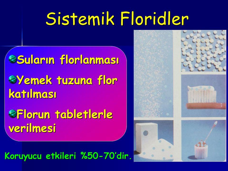 Sistemik Floridler Suların florlanması Yemek tuzuna flor katılması Florun tabletlerle verilmesi Koruyucu etkileri %50-70'dir.