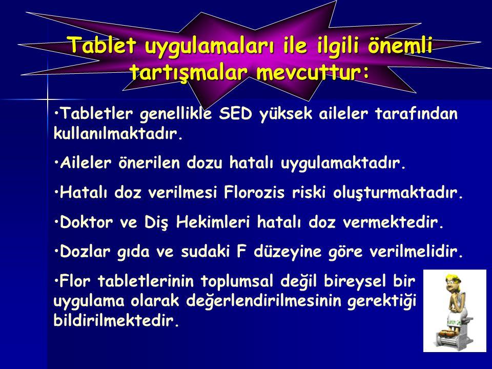 Tablet uygulamaları ile ilgili önemli tartışmalar mevcuttur: Tabletler genellikle SED yüksek aileler tarafından kullanılmaktadır. Aileler önerilen doz