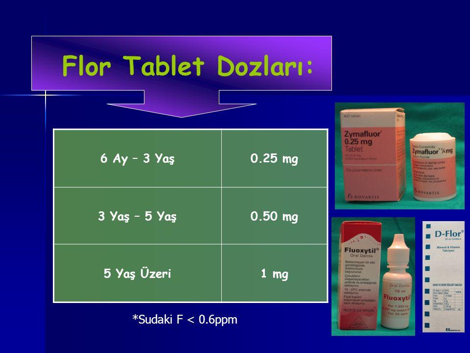 6 Ay – 3 Yaş0.25 mg 3 Yaş – 5 Yaş0.50 mg 5 Yaş Üzeri1 mg Flor Tablet Dozları: *Sudaki F < 0.6ppm