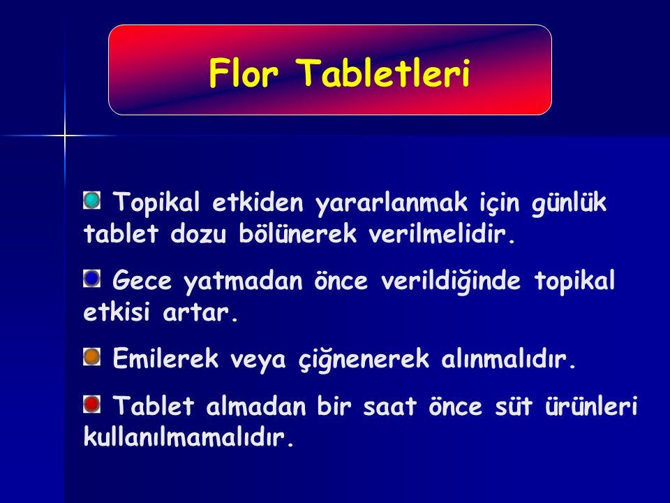 Topikal etkiden yararlanmak için günlük tablet dozu bölünerek verilmelidir.