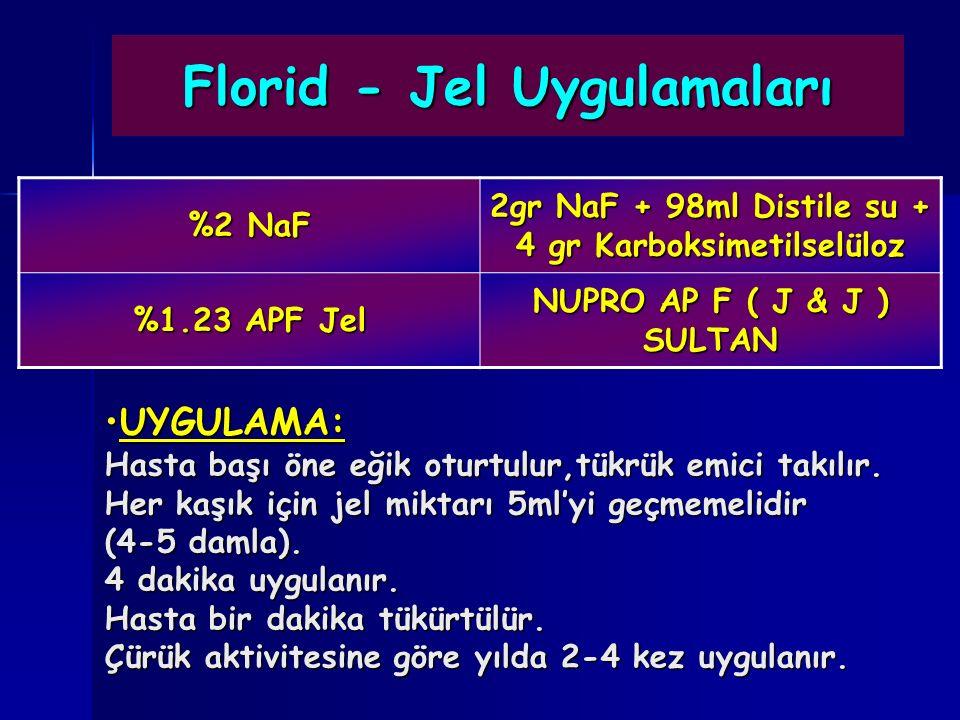 Florid - Jel Uygulamaları %2 NaF 2gr NaF + 98ml Distile su + 4 gr Karboksimetilselüloz %1.23 APF Jel NUPRO AP F ( J & J ) SULTAN UYGULAMA: Hasta başı öne eğik oturtulur,tükrük emici takılır.