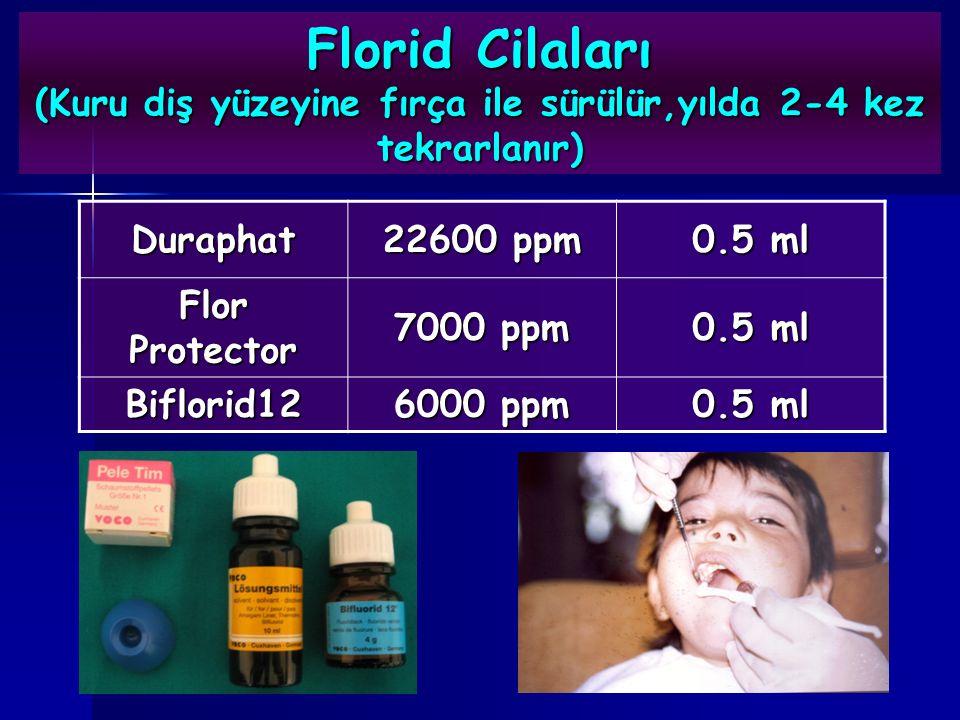 Florid Cilaları (Kuru diş yüzeyine fırça ile sürülür,yılda 2-4 kez tekrarlanır) Duraphat 22600 ppm 0.5 ml Flor Protector 7000 ppm 0.5 ml Biflorid12 6000 ppm 0.5 ml