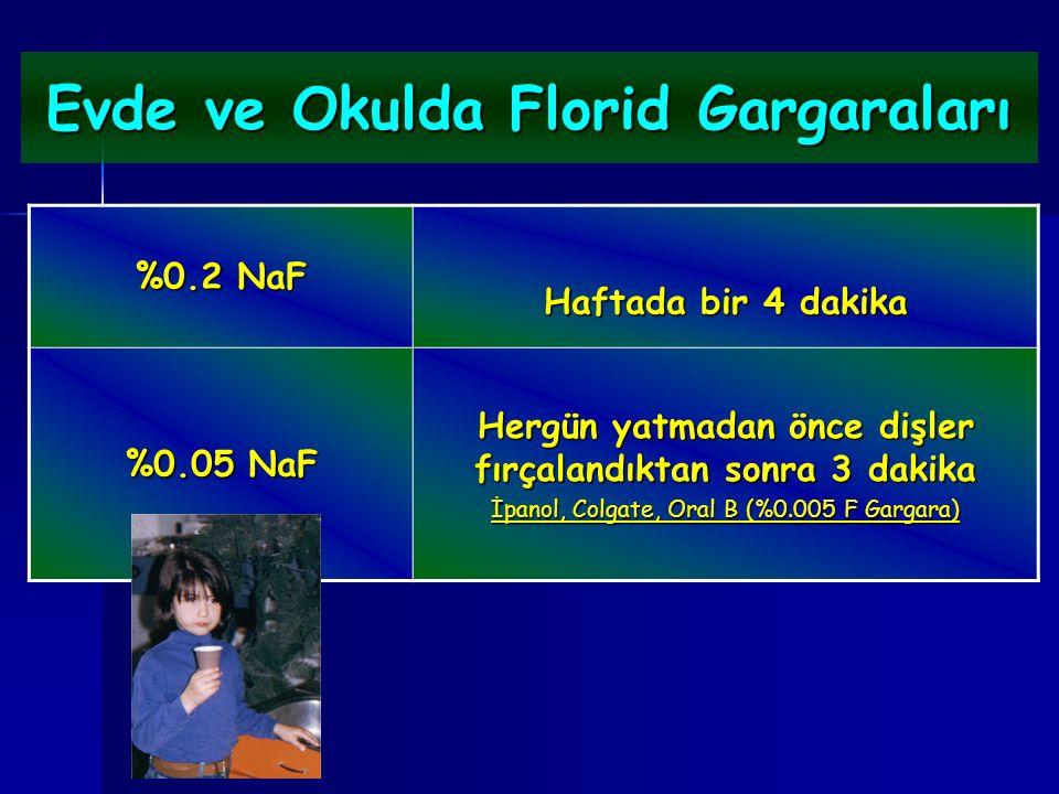 Evde ve Okulda Florid Gargaraları %0.2 NaF Haftada bir 4 dakika %0.05 NaF Hergün yatmadan önce dişler fırçalandıktan sonra 3 dakika İpanol, Colgate, Oral B (%0.005 F Gargara)