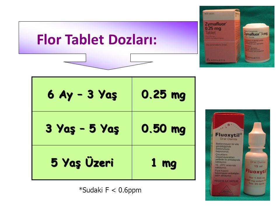 6 Ay – 3 Yaş 0.25 mg 3 Yaş – 5 Yaş 0.50 mg 5 Yaş Üzeri 1 mg Flor Tablet Dozları: *Sudaki F < 0.6ppm