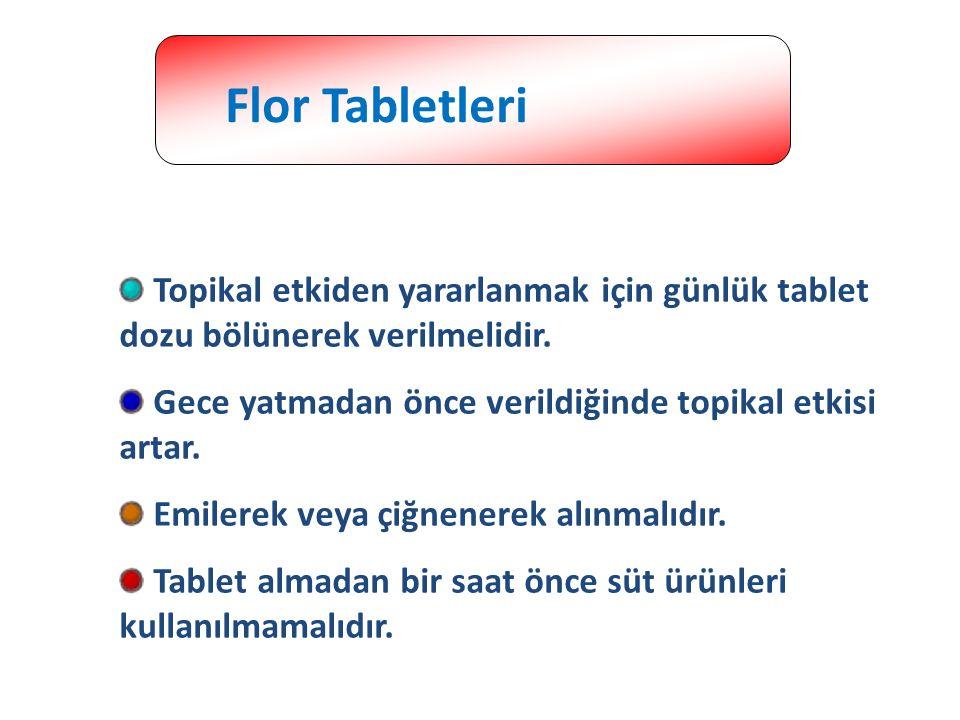 Topikal etkiden yararlanmak için günlük tablet dozu bölünerek verilmelidir. Gece yatmadan önce verildiğinde topikal etkisi artar. Emilerek veya çiğnen