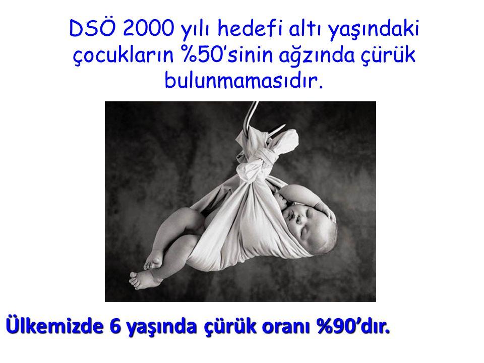 DSÖ 2000 yılı hedefi altı yaşındaki çocukların %50'sinin ağzında çürük bulunmamasıdır. Ülkemizde 6 yaşında çürük oranı %90'dır.