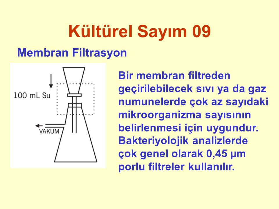 Kültürel Sayım 09 Membran Filtrasyon Bir membran filtreden geçirilebilecek sıvı ya da gaz numunelerde çok az sayıdaki mikroorganizma sayısının belirle