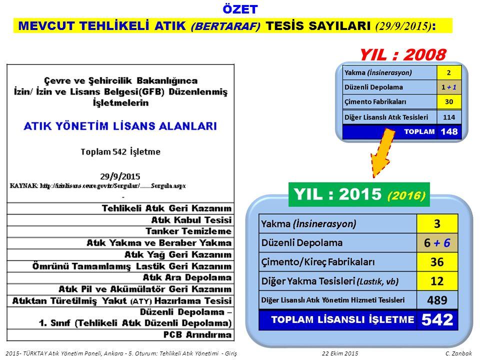 ÖZET MEVCUT TEHLİKELİ ATIK (BERTARAF) TESİS SAYILARI (29/9/2015) : 2015- TÜRKTAY Atık Yönetim Paneli, Ankara - 5.