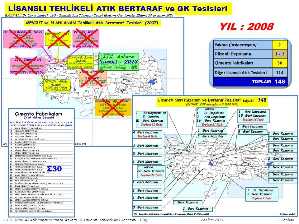 Σ30 ITC, Ankara (Lisanslı) - 2013 Yakma - Deponi - GK YIL : 2008 LİSANSLI TEHLİKELİ ATIK BERTARAF ve GK Tesisleri KAYNAK: 2015- TÜRKTAY Atık Yönetim Paneli, Ankara - 5.