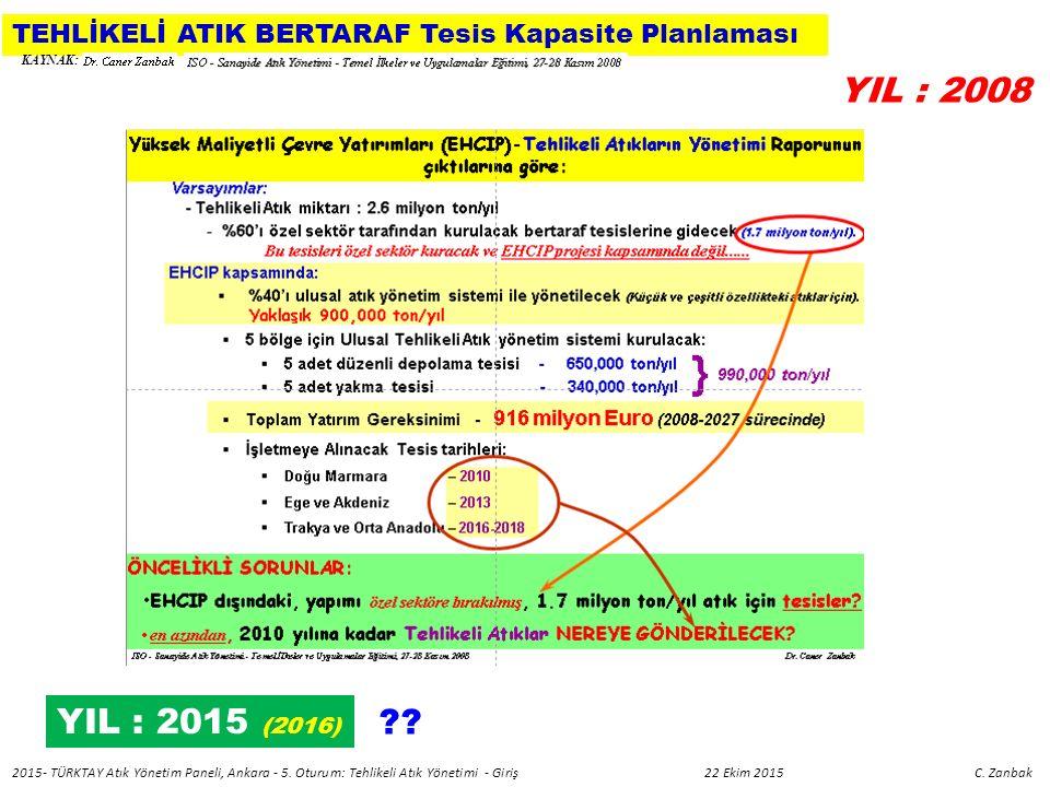 TEHLİKELİ ATIK BERTARAF Tesis Kapasite Planlaması YIL : 2008 KAYNAK: YIL : 2015 (2016) ?.