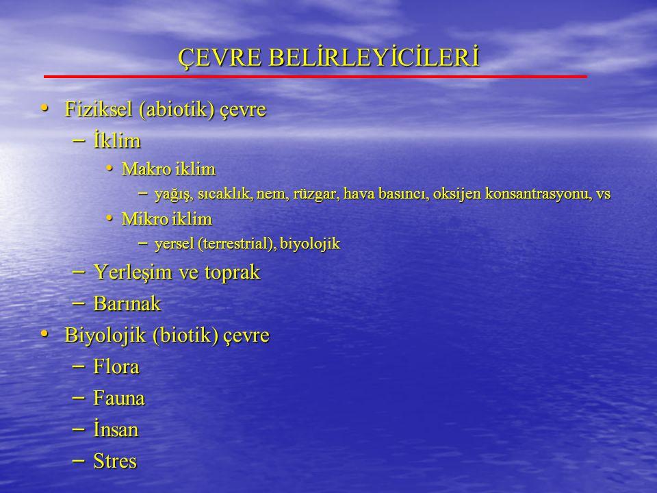 ÇEVRE BELİRLEYİCİLERİ Fiziksel (abiotik) çevre Fiziksel (abiotik) çevre – İklim Makro iklim Makro iklim – yağış, sıcaklık, nem, rüzgar, hava basıncı, oksijen konsantrasyonu, vs Mikro iklim Mikro iklim – yersel (terrestrial), biyolojik – Yerleşim ve toprak – Barınak Biyolojik (biotik) çevre Biyolojik (biotik) çevre – Flora – Fauna – İnsan – Stres