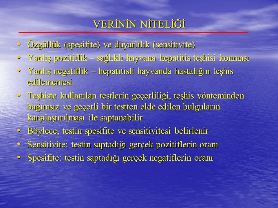 VERİNİN NİTELİĞİ Özgüllük (spesifite) ve duyarlılık (sensitivite) Özgüllük (spesifite) ve duyarlılık (sensitivite) Yanlış pozitiflik – sağlıklı hayvana hepatitis teşhisi konması Yanlış pozitiflik – sağlıklı hayvana hepatitis teşhisi konması Yanlış negatiflik – hepatitisli hayvanda hastalığın teşhis edilememesi Yanlış negatiflik – hepatitisli hayvanda hastalığın teşhis edilememesi Teşhiste kullanılan testlerin geçerliliği, teşhis yönteminden bağımsız ve geçerli bir testten elde edilen bulguların karşılaştırılması ile saptanabilir Teşhiste kullanılan testlerin geçerliliği, teşhis yönteminden bağımsız ve geçerli bir testten elde edilen bulguların karşılaştırılması ile saptanabilir Böylece, testin spesifite ve sensitivitesi belirlenir Böylece, testin spesifite ve sensitivitesi belirlenir Sensitivite: testin saptadığı gerçek pozitiflerin oranı Sensitivite: testin saptadığı gerçek pozitiflerin oranı Spesifite: testin saptadığı gerçek negatiflerin oranı Spesifite: testin saptadığı gerçek negatiflerin oranı