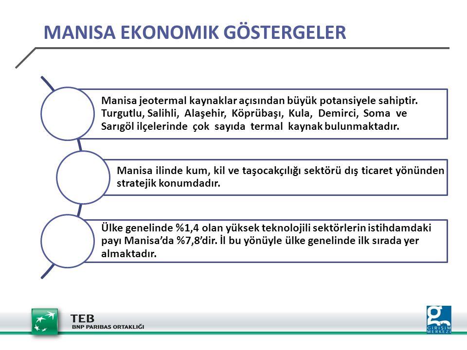 11 Manisa jeotermal kaynaklar açısından büyük potansiyele sahiptir.