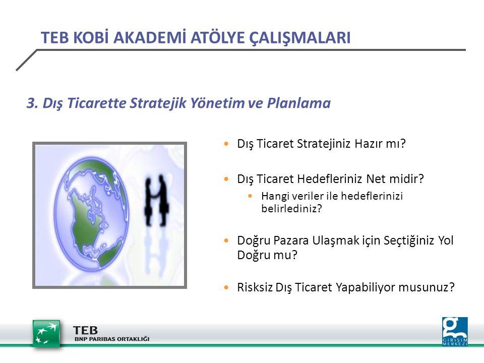 TEB KOBİ AKADEMİ ATÖLYE ÇALIŞMALARI 3.