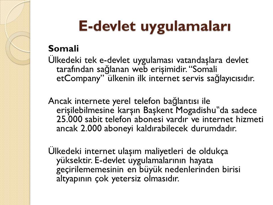 """E-devlet uygulamaları Somali Ülkedeki tek e-devlet uygulaması vatandaşlara devlet tarafından sa ğ lanan web erişimidir. """"Somali etCompany"""" ülkenin ilk"""