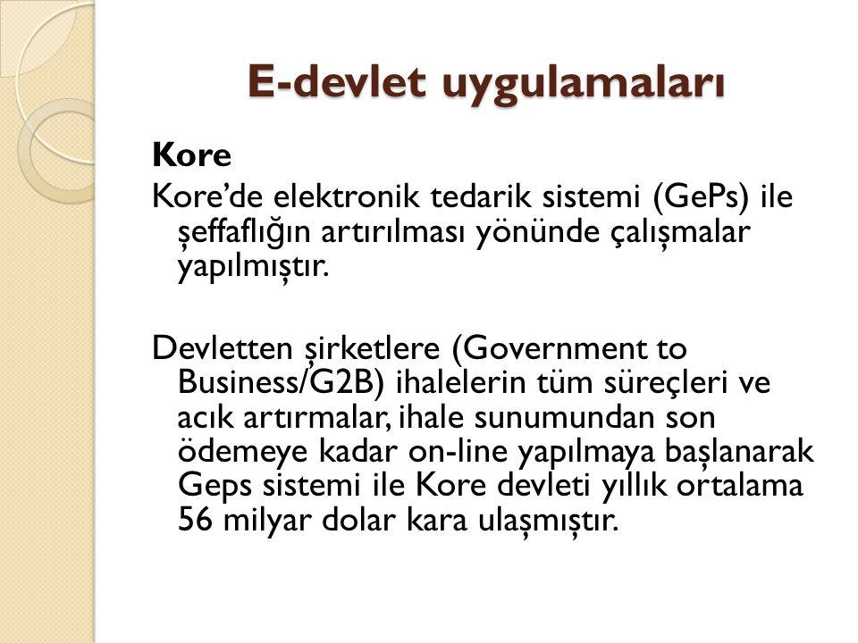E-devlet uygulamaları Kore Kore'de elektronik tedarik sistemi (GePs) ile şeffaflı ğ ın artırılması yönünde çalışmalar yapılmıştır. Devletten şirketler