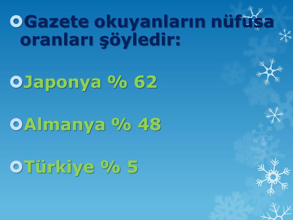  Gazete okuyanların nüfusa oranları şöyledir:  Japonya % 62  Almanya % 48  Türkiye % 5