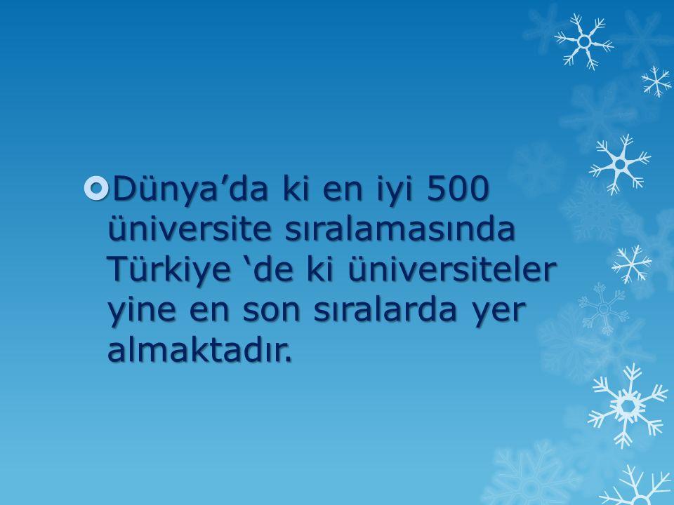  Dünya'da ki en iyi 500 üniversite sıralamasında Türkiye 'de ki üniversiteler yine en son sıralarda yer almaktadır.