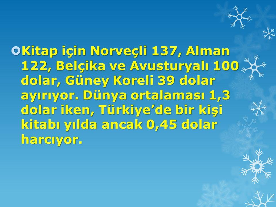  Kitap için Norveçli 137, Alman 122, Belçika ve Avusturyalı 100 dolar, Güney Koreli 39 dolar ayırıyor. Dünya ortalaması 1,3 dolar iken, Türkiye'de bi