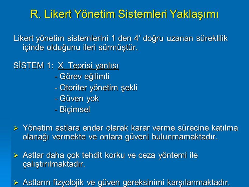 33 Rensis Likert Yönetim Sistemleri Yaklaşımı  Likert 'e göre, sermaye kaynaklarındaki kayıplar sigortalama ve ödünç alma gibi yöntemlerle kapatılabi