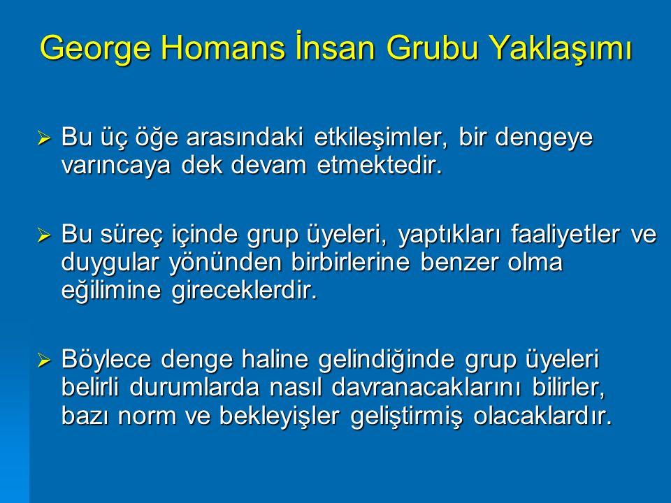 39 George Homans İnsan Grubu Yaklaşımı  Homans, örgüt yöneticilerinin, biçimsel olmayan güçlü iş gruplarından korktuklarını ifade eder.  Bu grupları