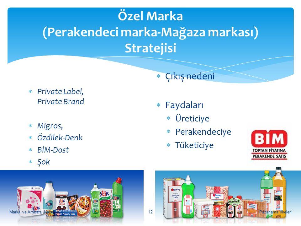 Özel Marka (Perakendeci marka-Mağaza markası) Stratejisi  Private Label, Private Brand  Migros,  Özdilek-Denk  BİM-Dost  Şok  Çıkış nedeni  Faydaları  Üreticiye  Perakendeciye  Tüketiciye Pazarlama İlkeleri12Marka ve Ambalaj Kararları