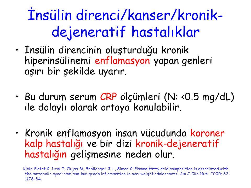 İnsülin direnci/kanser/kronik- dejeneratif hastalıklar İnsülin direncinin oluşturduğu kronik hiperinsülinemi enflamasyon yapan genleri aşırı bir şekil