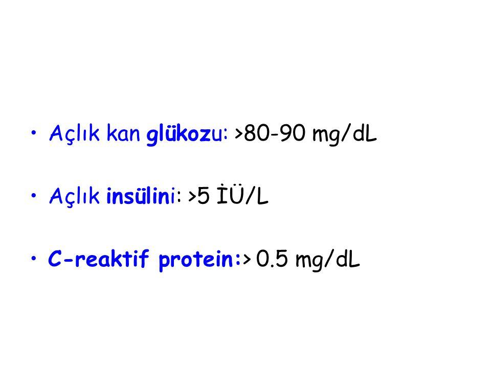 Açlık kan glükozu: >80-90 mg/dL Açlık insülini: >5 İÜ/L C-reaktif protein:> 0.5 mg/dL