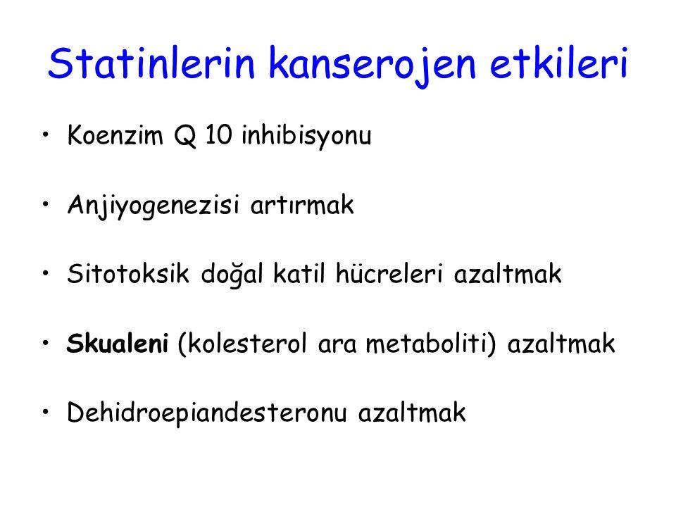 Statinlerin kanserojen etkileri Koenzim Q 10 inhibisyonu Anjiyogenezisi artırmak Sitotoksik doğal katil hücreleri azaltmak Skualeni (kolesterol ara me