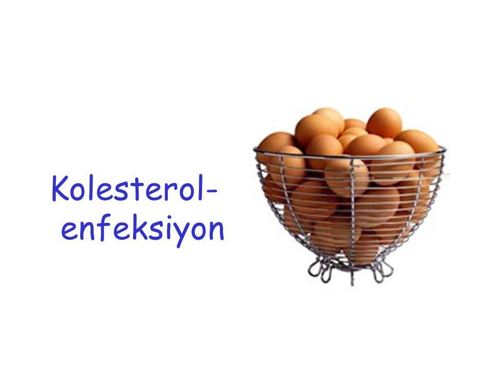 Kolesterol- enfeksiyon