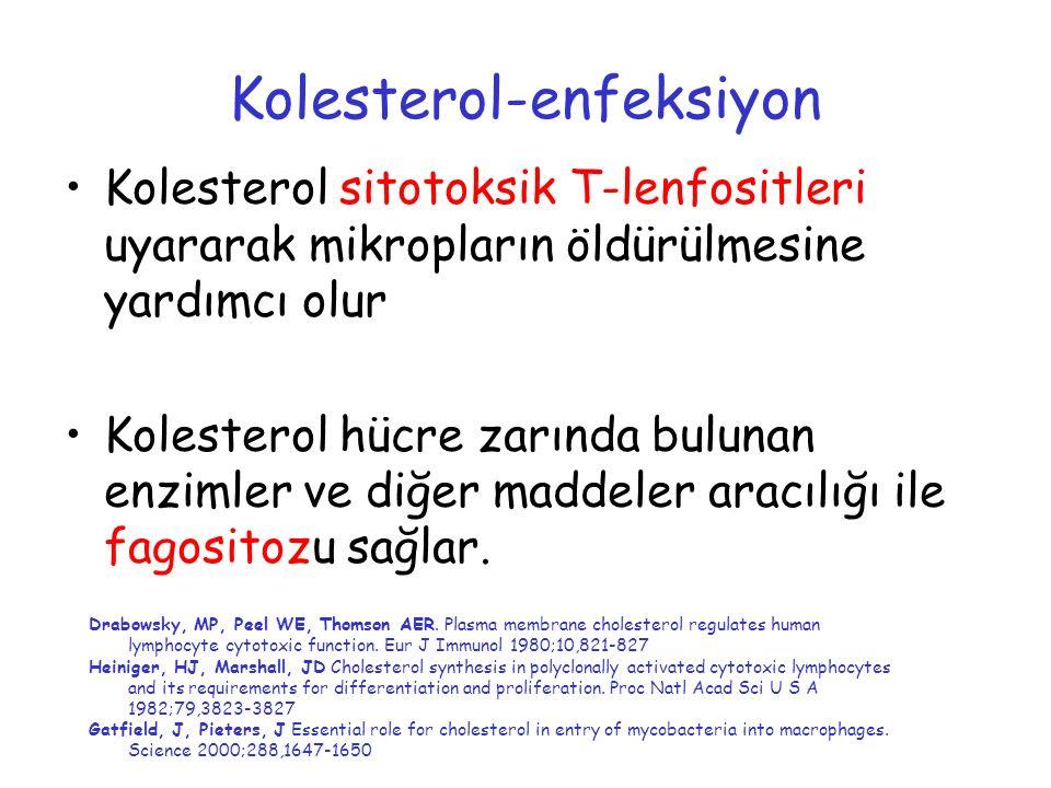 Kolesterol-enfeksiyon Kolesterol sitotoksik T-lenfositleri uyararak mikropların öldürülmesine yardımcı olur Kolesterol hücre zarında bulunan enzimler