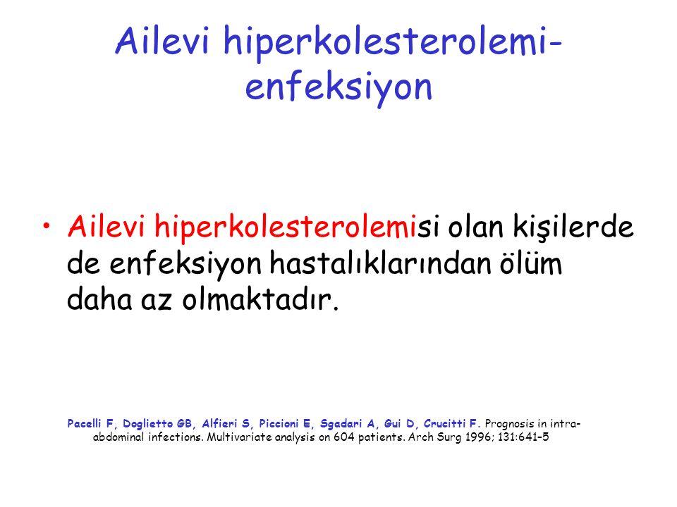 Ailevi hiperkolesterolemi- enfeksiyon Ailevi hiperkolesterolemisi olan kişilerde de enfeksiyon hastalıklarından ölüm daha az olmaktadır. Pacelli F, Do