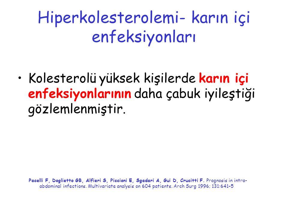 Hiperkolesterolemi- karın içi enfeksiyonları Kolesterolü yüksek kişilerde karın içi enfeksiyonlarının daha çabuk iyileştiği gözlemlenmiştir. Pacelli F