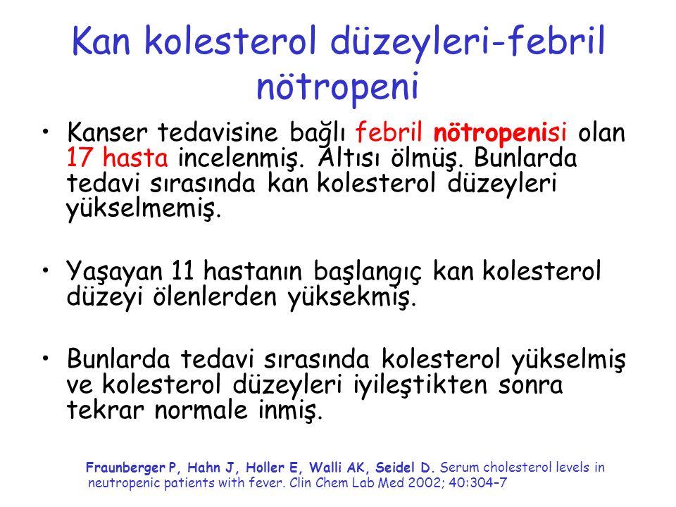 Kan kolesterol düzeyleri-febril nötropeni Kanser tedavisine bağlı febril nötropenisi olan 17 hasta incelenmiş. Altısı ölmüş. Bunlarda tedavi sırasında